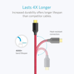 Picture of Anker Double-Braided Nylon Micro USB Cable (0.9M)
